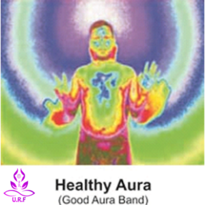 THE SCIENCE OF AURA