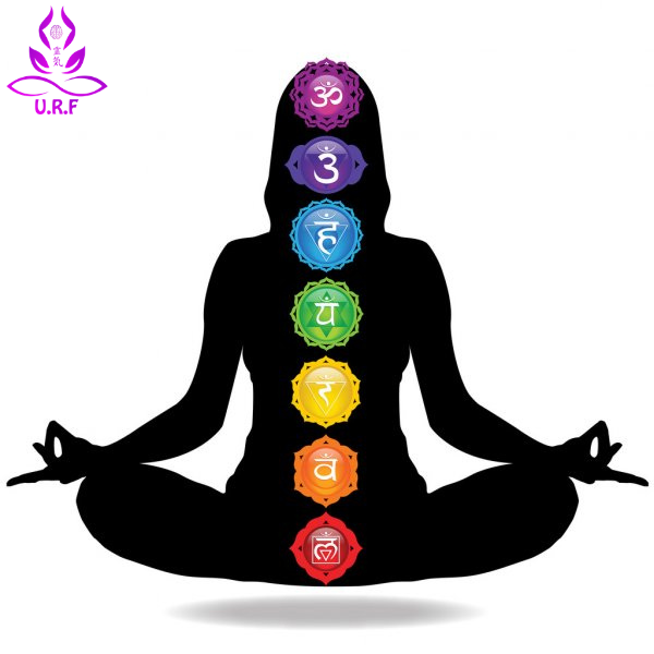 Detailed Explanation of Seven Main Chakras in Reiki