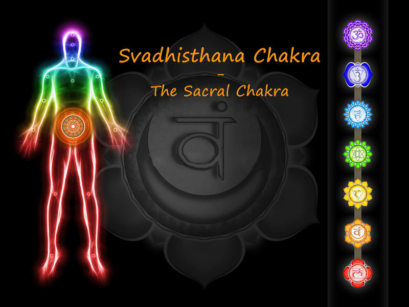 EVERYTHING ABOUT SACRAL CHAKRA