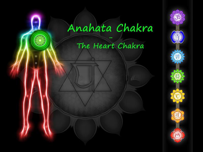 EVERYTHING ABOUT HEART CHAKRA: REIKI HEALING ON HEART CHAKRA (ANAHATA)
