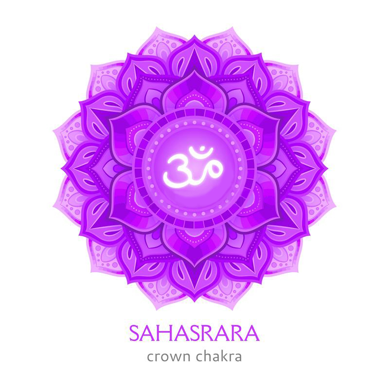 Everything about Crown Chakra: Reiki Healing on Crown Chakra (Sahasrara)